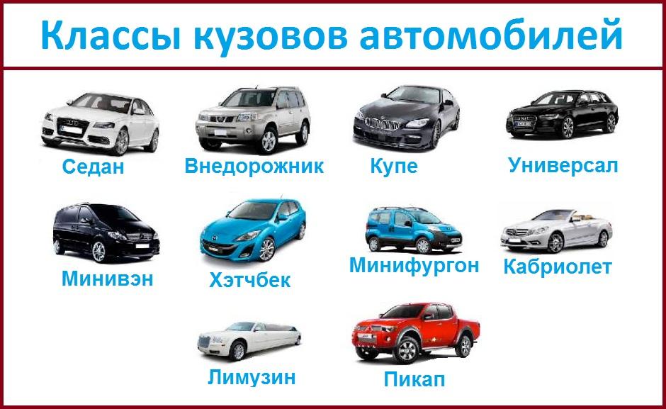 типы кузова автомобилей с картинками
